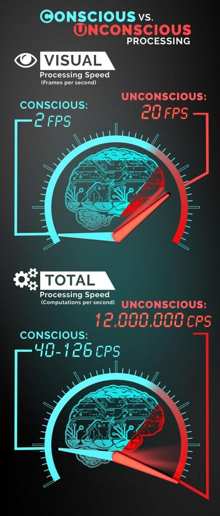 infographic_brain